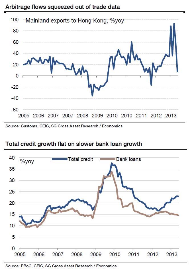 Bank-of-China-et-système- financier-2005-pour-2013