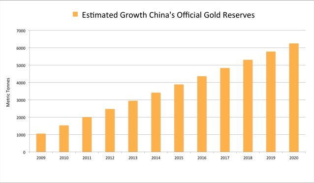 reserves or chine