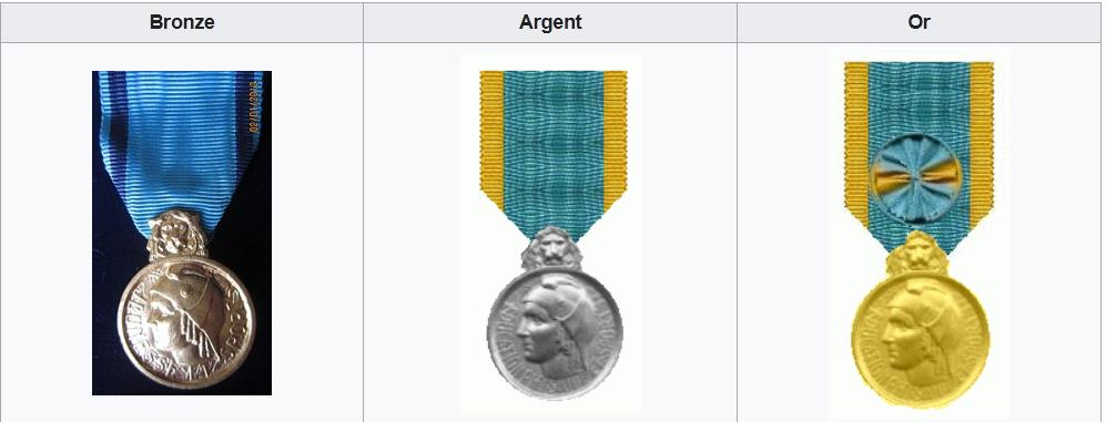 La Médaille de la Jeunesse et des Sports est destinée à récompenser les personnes qui se sont distinguées d'une manière particulièrement honorable au service
